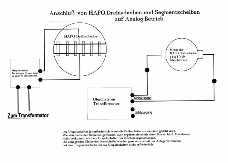 Wunderbar Spur 90 Schaltplan Galerie - Elektrische ...